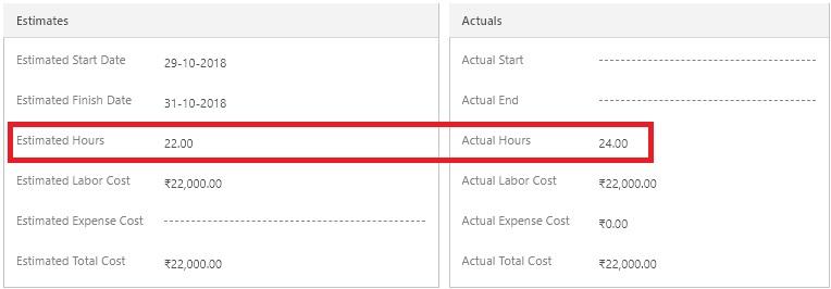 Estimated vs Actuals 1